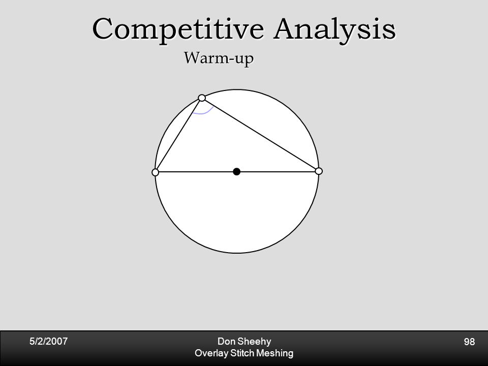 5/2/2007Don Sheehy Overlay Stitch Meshing 98 Competitive Analysis Warm-up