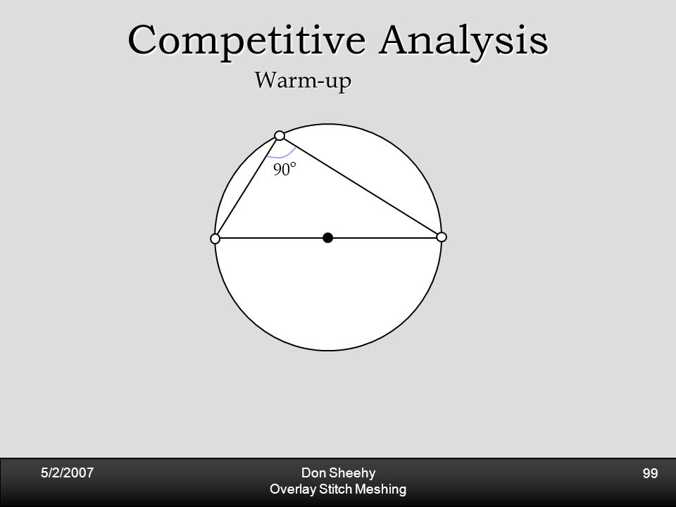 5/2/2007Don Sheehy Overlay Stitch Meshing 99 Competitive Analysis Warm-up 90 o