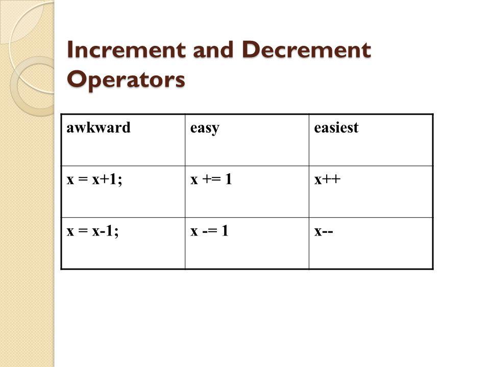 Increment and Decrement Operators awkwardeasyeasiest x = x+1;x += 1x++ x = x-1;x -= 1x--