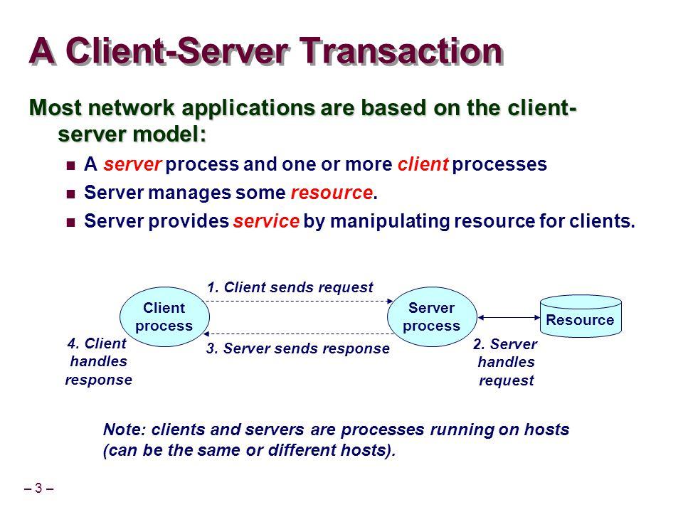 – 3 – A Client-Server Transaction Client process Server process 1. Client sends request 2. Server handles request 3. Server sends response 4. Client h