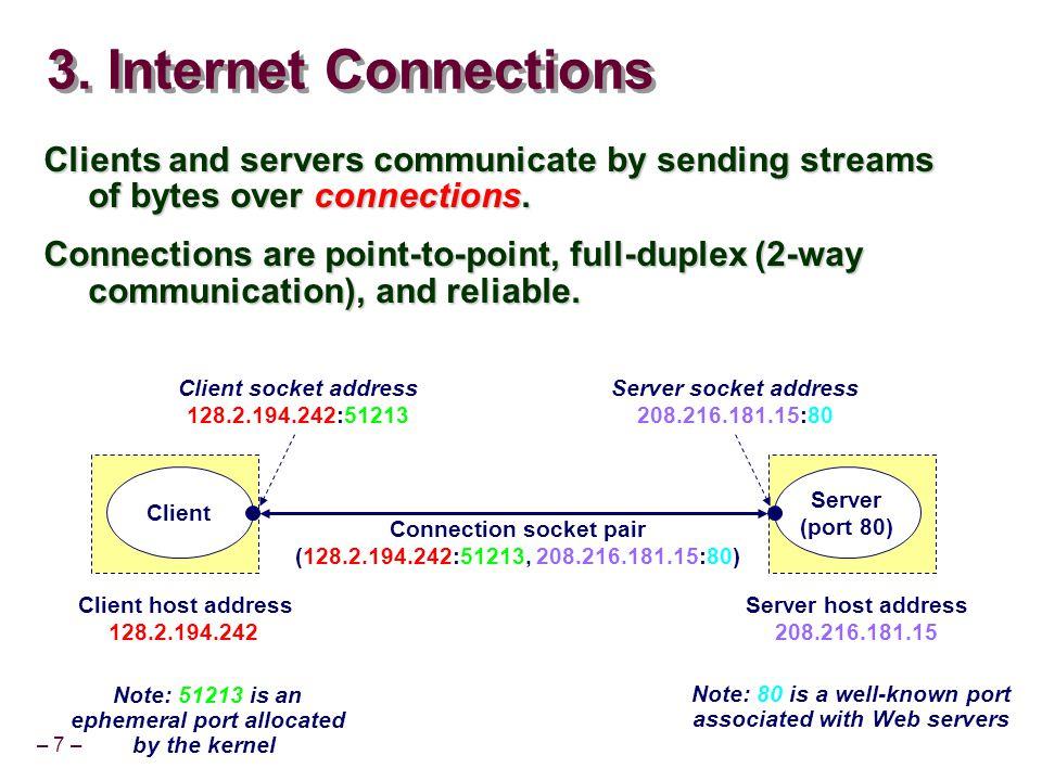 – 7 – 3. Internet Connections Connection socket pair (128.2.194.242:51213, 208.216.181.15:80) Server (port 80) Client Client socket address 128.2.194.