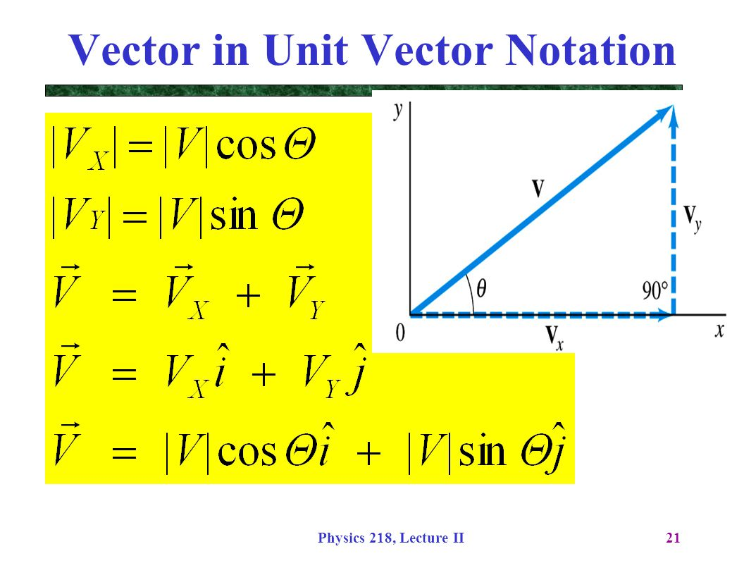 Physics 218, Lecture II21 Vector in Unit Vector Notation