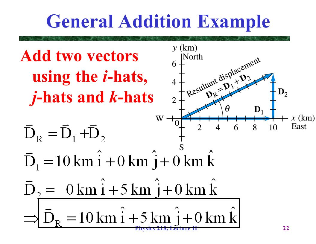 Physics 218, Lecture II22 General Addition Example Add two vectors using the i-hats, j-hats and k-hats