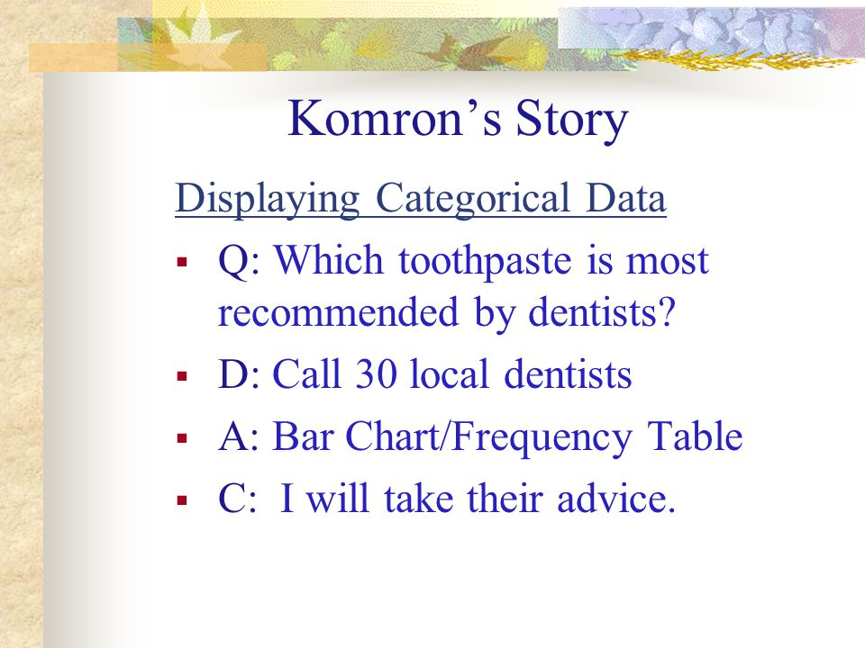 Komron's Story Displaying Categorical Data  Q: Which toothpaste is most recommended by dentists.