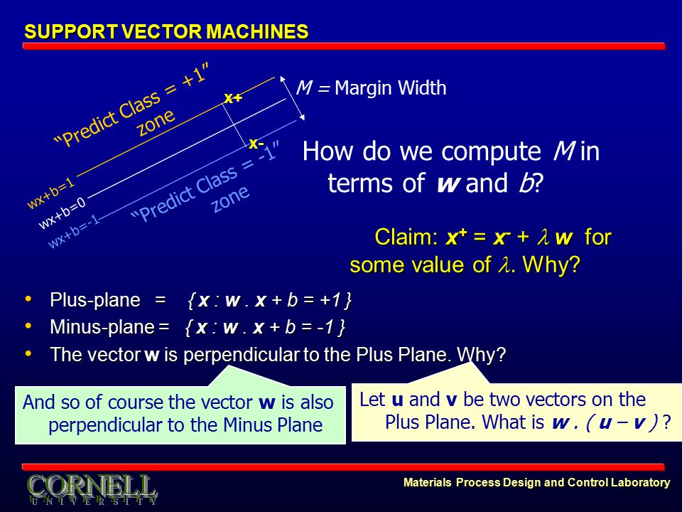 Materials Process Design and Control Laboratory SUPPORT VECTOR MACHINES Plus-plane = { x : w.