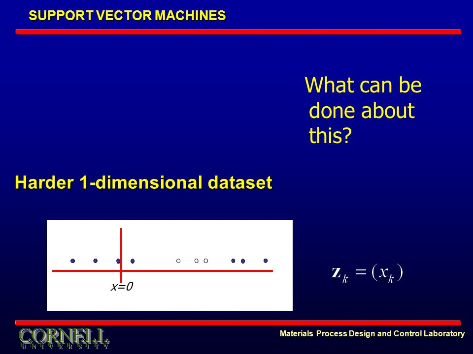 Materials Process Design and Control Laboratory SUPPORT VECTOR MACHINES Harder 1-dimensional dataset What can be done about this.
