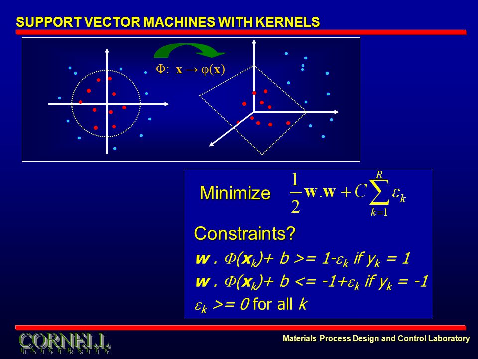 Materials Process Design and Control Laboratory SUPPORT VECTOR MACHINES WITH KERNELS Constraints.