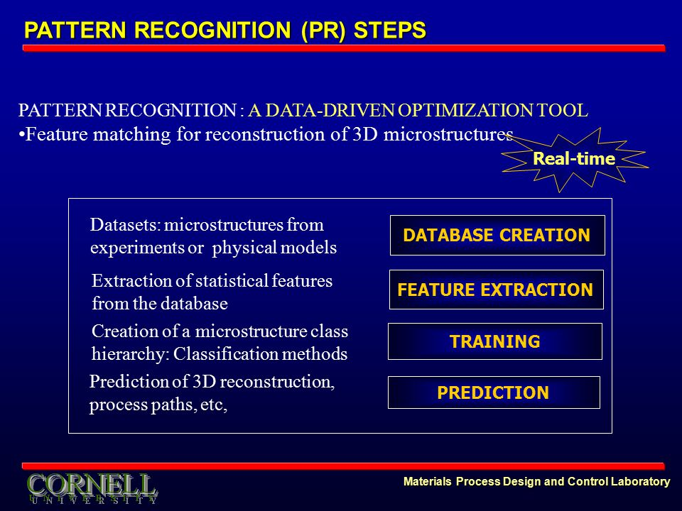 Materials Process Design and Control Laboratory PATTERN RECOGNITION (PR) STEPS DATABASE CREATION FEATURE EXTRACTION TRAINING PREDICTION Datasets: microstructures from experiments or physical models Extraction of statistical features from the database Creation of a microstructure class hierarchy: Classification methods Prediction of 3D reconstruction, process paths, etc, PATTERN RECOGNITION : A DATA-DRIVEN OPTIMIZATION TOOL Feature matching for reconstruction of 3D microstructures Real-time