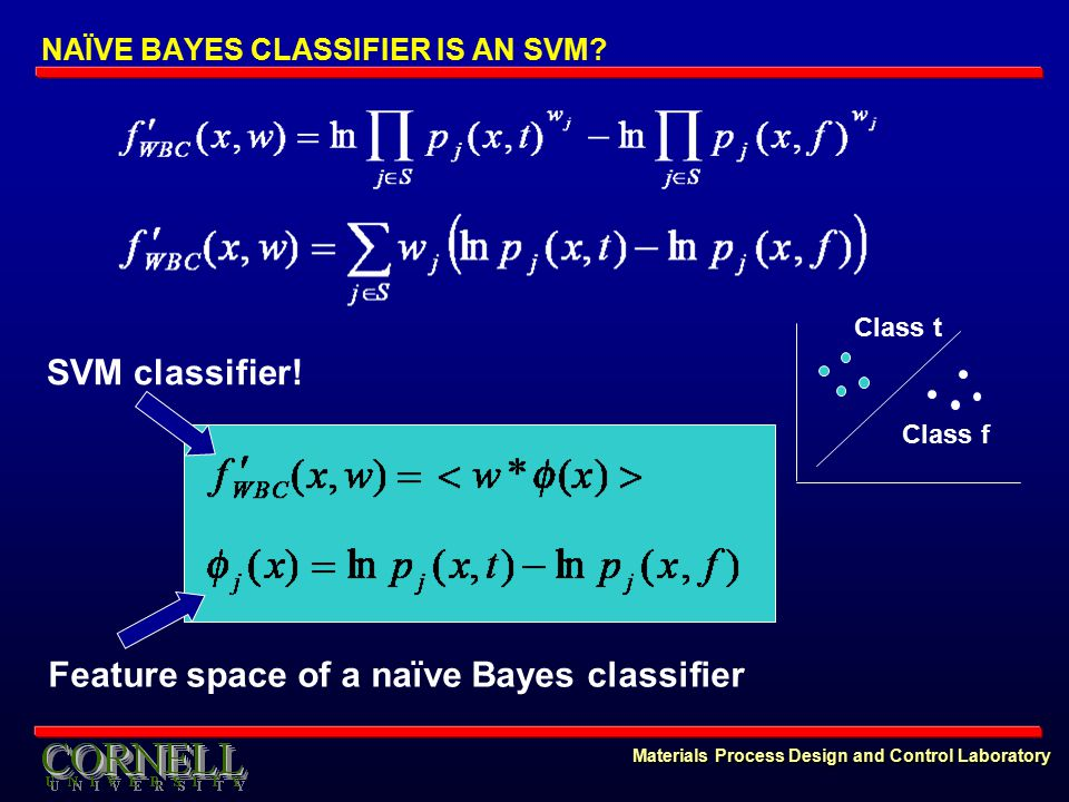 Materials Process Design and Control Laboratory NAÏVE BAYES CLASSIFIER IS AN SVM.