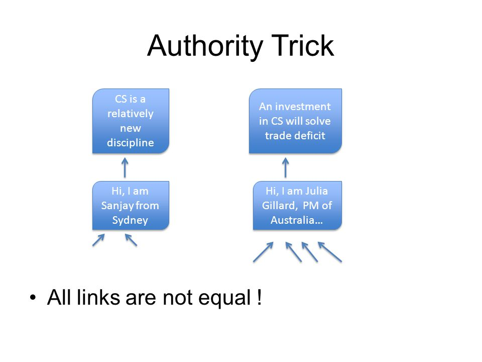 Authority Trick All links are not equal .