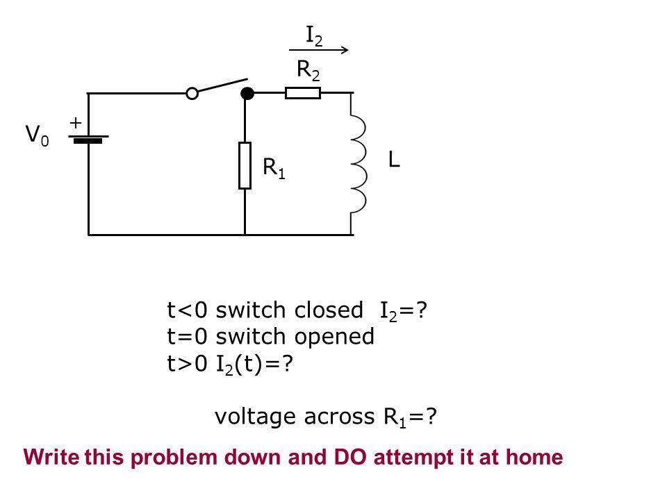 + V0V0 R2R2 R1R1 L I2I2 t<0 switch closed I 2 =. t=0 switch opened t>0 I 2 (t)=.