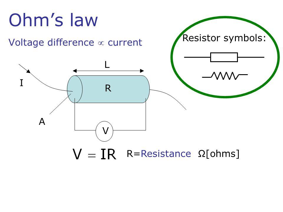 RC circuits + V0V0 R C 1 2 Initially at t = 0 - V R =0 V C =0 I=0 1 2 differentiate wrt t Then at t = 0 + Must be that V C =0 If V C =0 then KVL says V R =V 0 and I=V 0 /R.