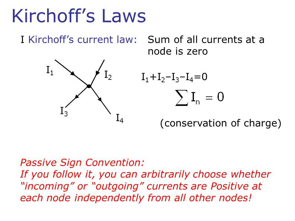 9V + R1R1 R2R2 V X (t).C a)R 1 =R 2 b)R 1 =2R 2 Switch Closes at time t=0.