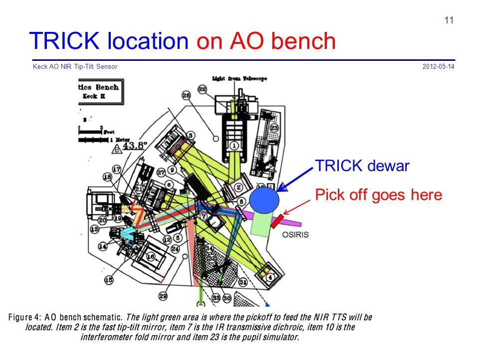TRICK location on AO bench 2012-05-14Keck AO NIR Tip-Tilt Sensor 11 TRICK dewar Pick off goes here