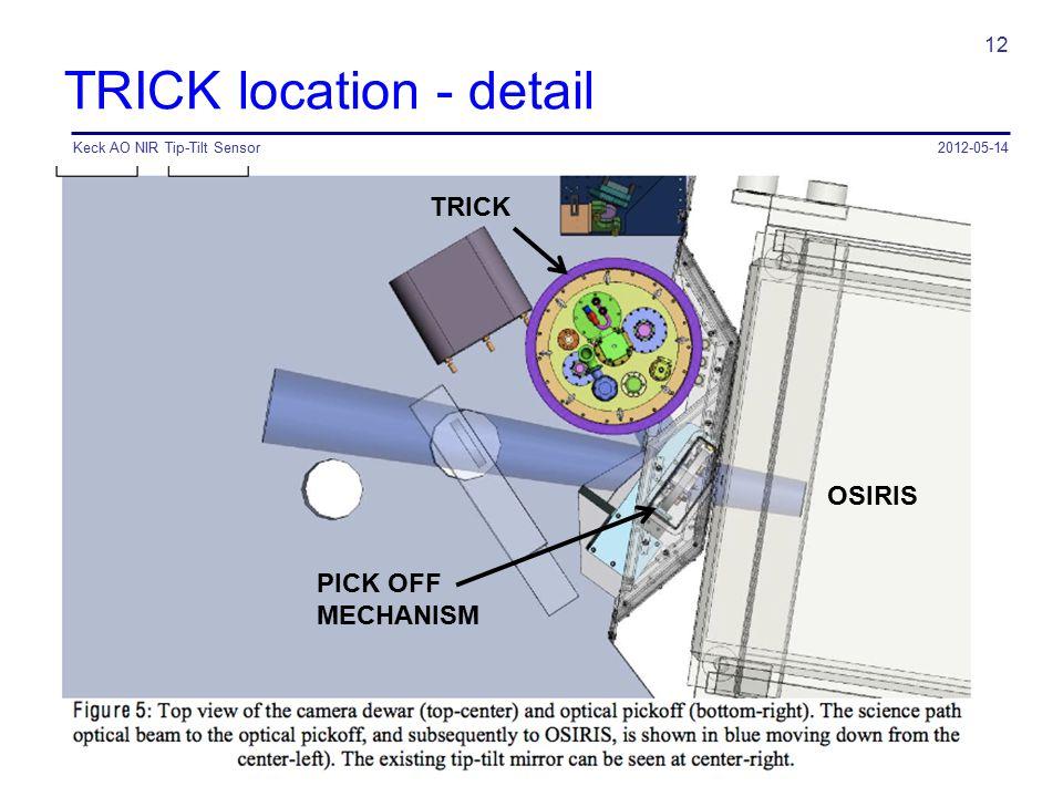 TRICK location - detail 2012-05-14Keck AO NIR Tip-Tilt Sensor 12 TRICK OSIRIS PICK OFF MECHANISM