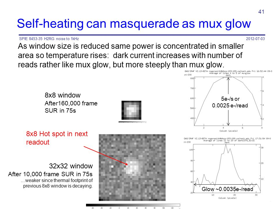 2012-07-03SPIE 8453-35 H2RG noise to 1kHz 41 Self-heating can masquerade as mux glow As window size is reduced same power is concentrated in smaller a