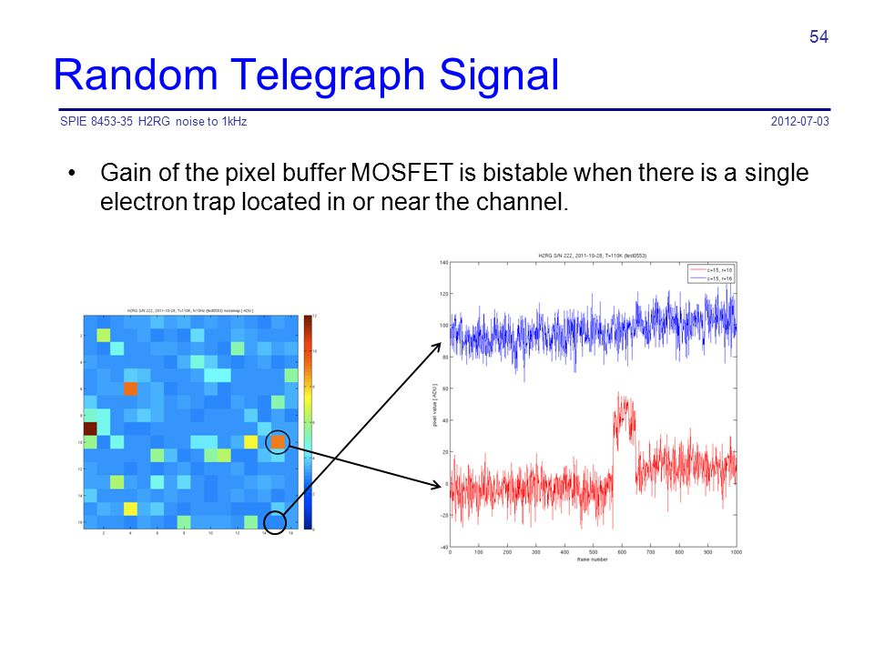 Random Telegraph Signal Gain of the pixel buffer MOSFET is bistable when there is a single electron trap located in or near the channel. 2012-07-03SPI