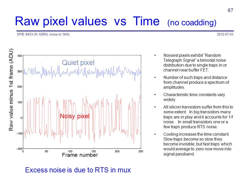 """2012-07-03SPIE 8453-35 H2RG noise to 1kHz 67 Raw pixel values vs Time (no coadding) Noisiest pixels exhibit """"Random Telegraph Signal"""" a bimodal noise"""