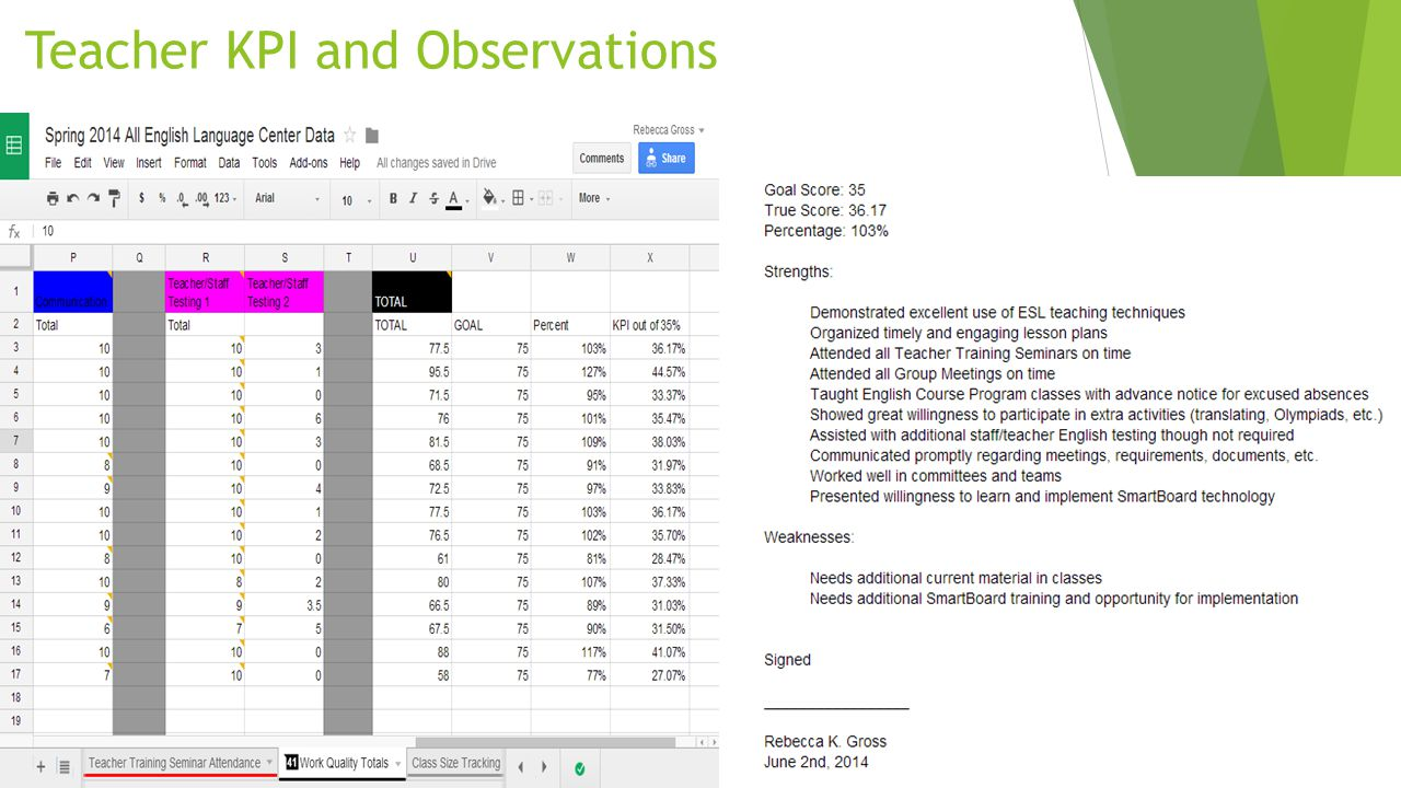 Teacher KPI and Observations