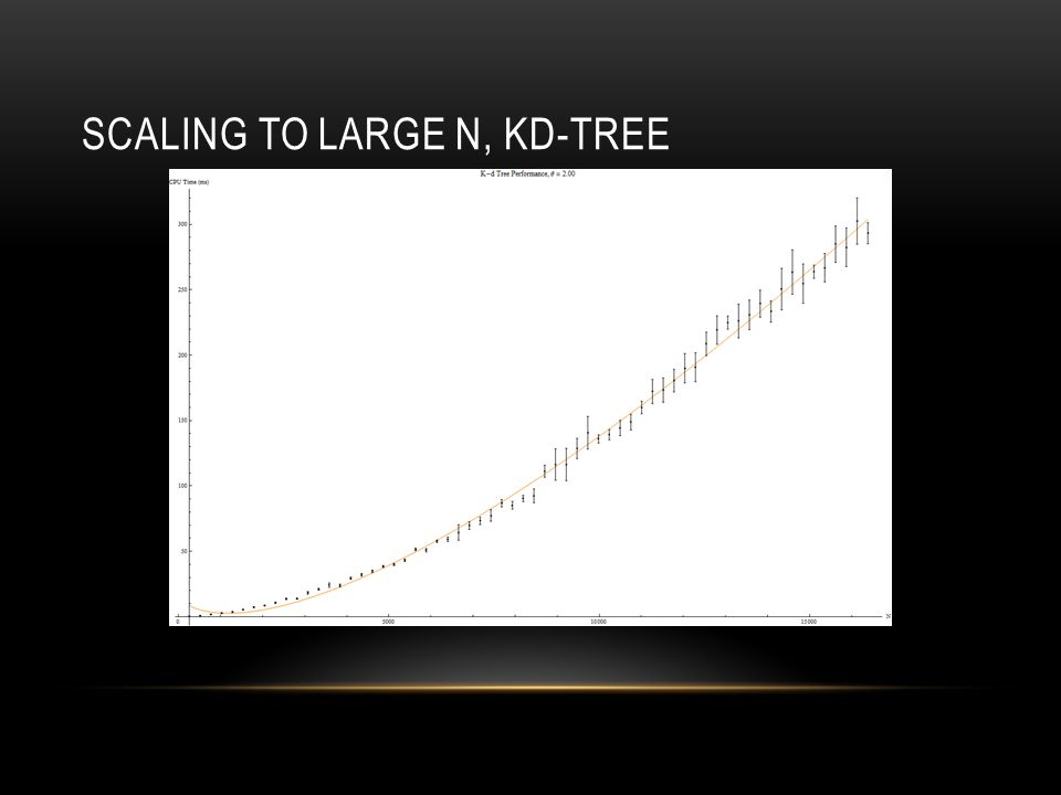 SCALING TO LARGE N, KD-TREE