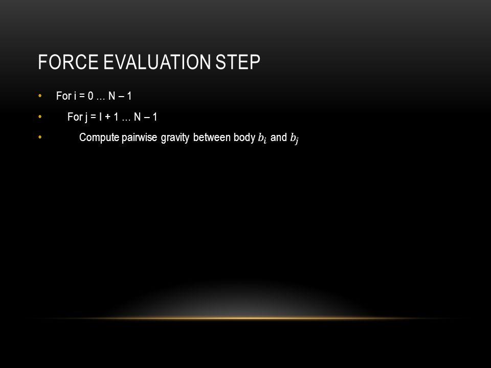 FORCE EVALUATION STEP