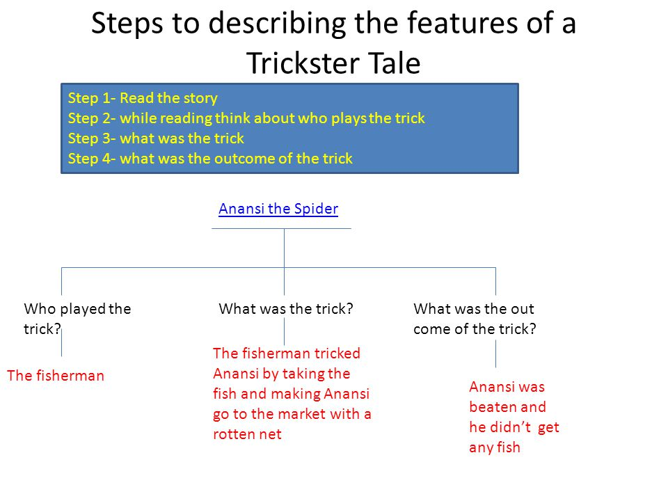 Steps to describing the features of a Trickster Tale Step 1- Read the story Step 2- while reading think about who plays the trick Step 3- what was the trick Step 4- what was the outcome of the trick Anansi the Spider Who played the trick.