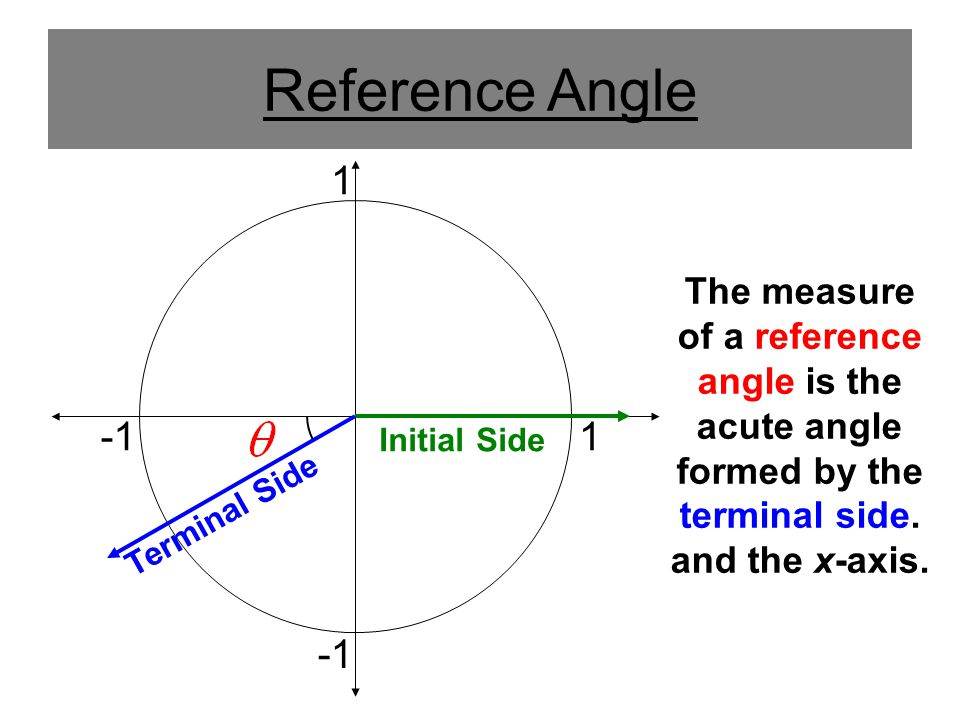 Reference Angle 1 1 Terminal Side The measure of a reference angle is the acute angle formed by the terminal side.