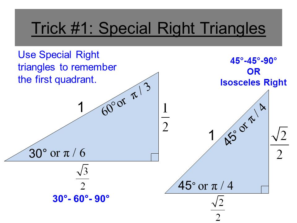 Trick #1: Special Right Triangles 1 30° 1 or π / 6 60°or π / 3 45 ° or π / 4 Use Special Right triangles to remember the first quadrant.