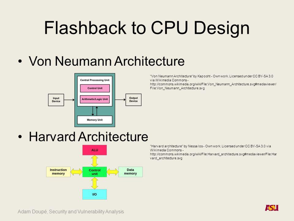 Adam Doupé, Security and Vulnerability Analysis Flashback to CPU Design Von Neumann Architecture Harvard Architecture Von Neumann Architecture by Kapooht - Own work.