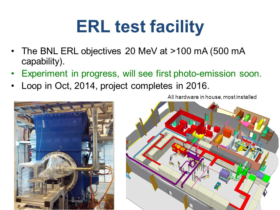 ERL test facility The BNL ERL objectives 20 MeV at >100 mA (500 mA capability).