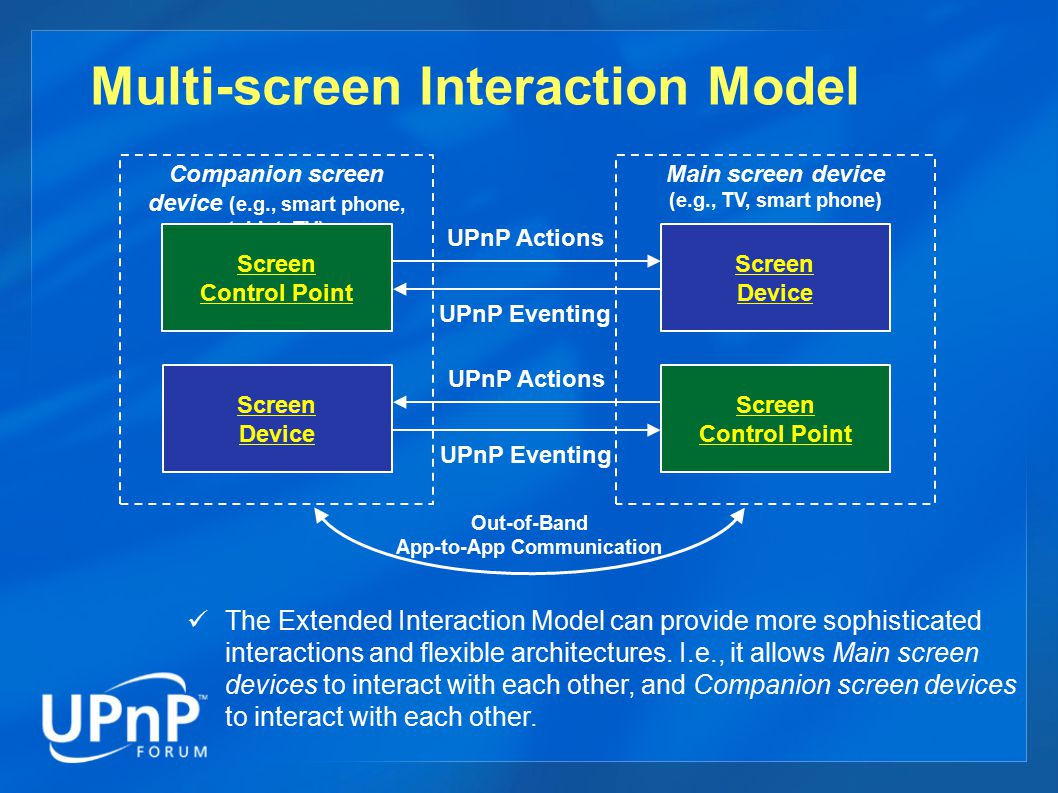 Multi-screen Interaction Model The Extended Interaction Model can provide more sophisticated interactions and flexible architectures. I.e., it allows