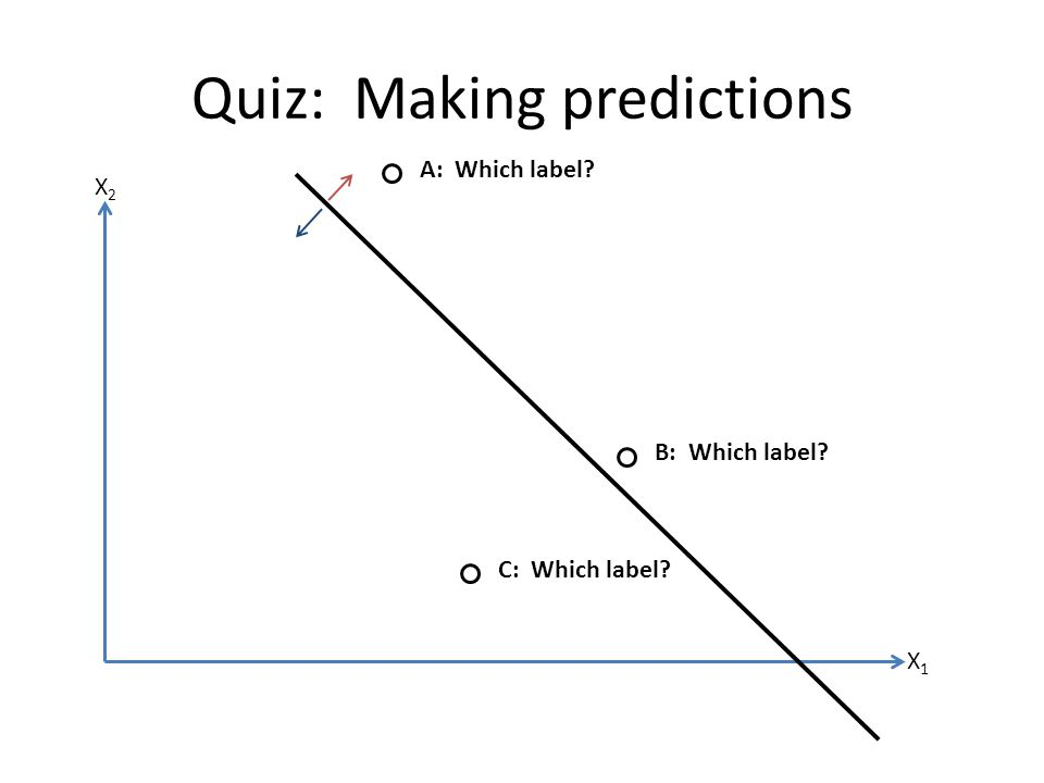 Answer: Making predictions A: Which label? C: Which label? B: Which label? X2X2 X1X1