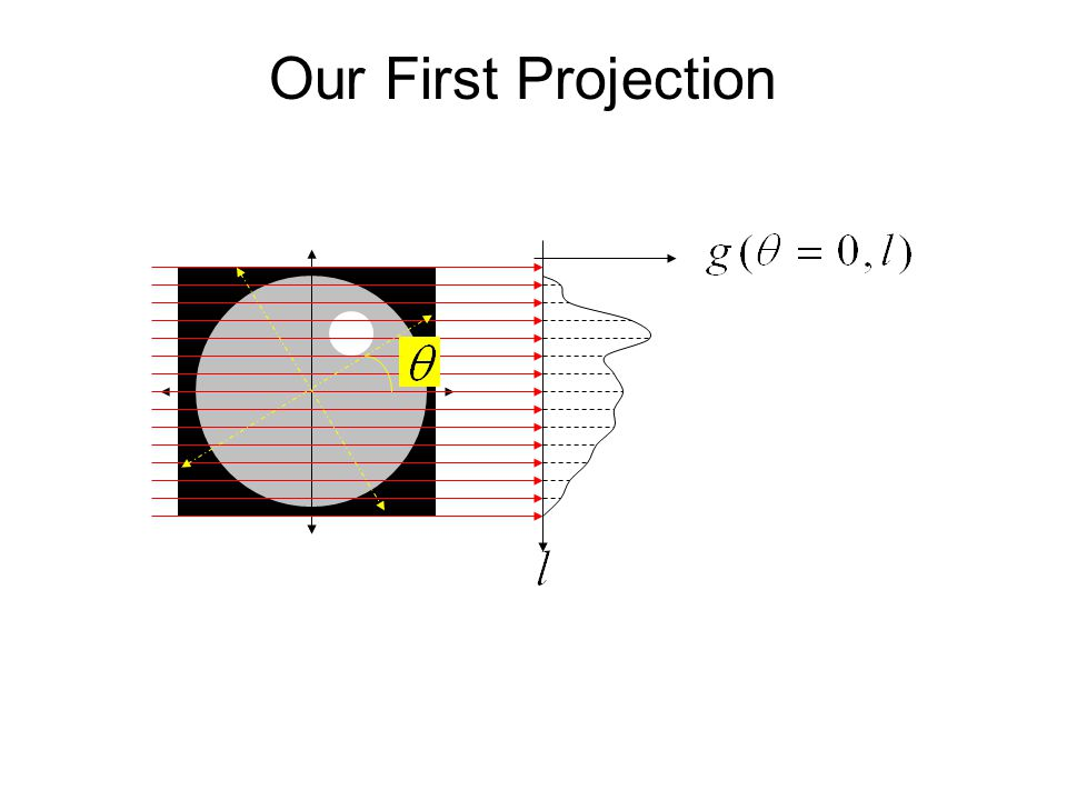 Our First Projection