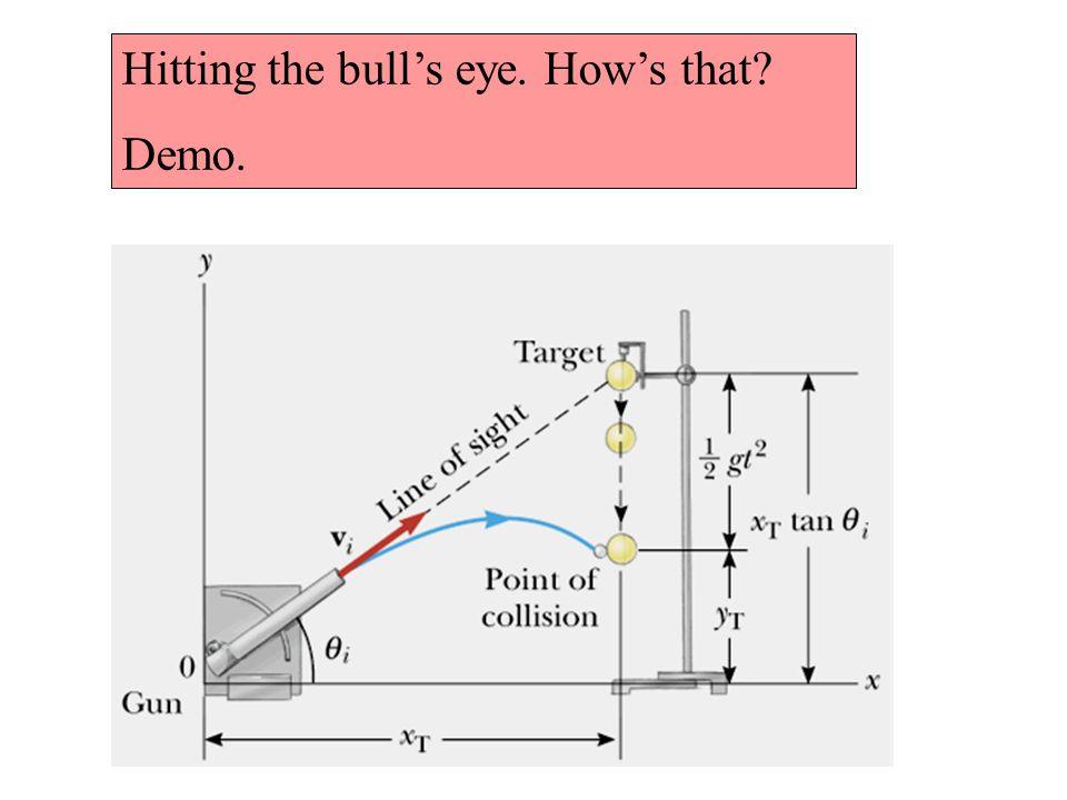 Hitting the bull's eye. How's that Demo.