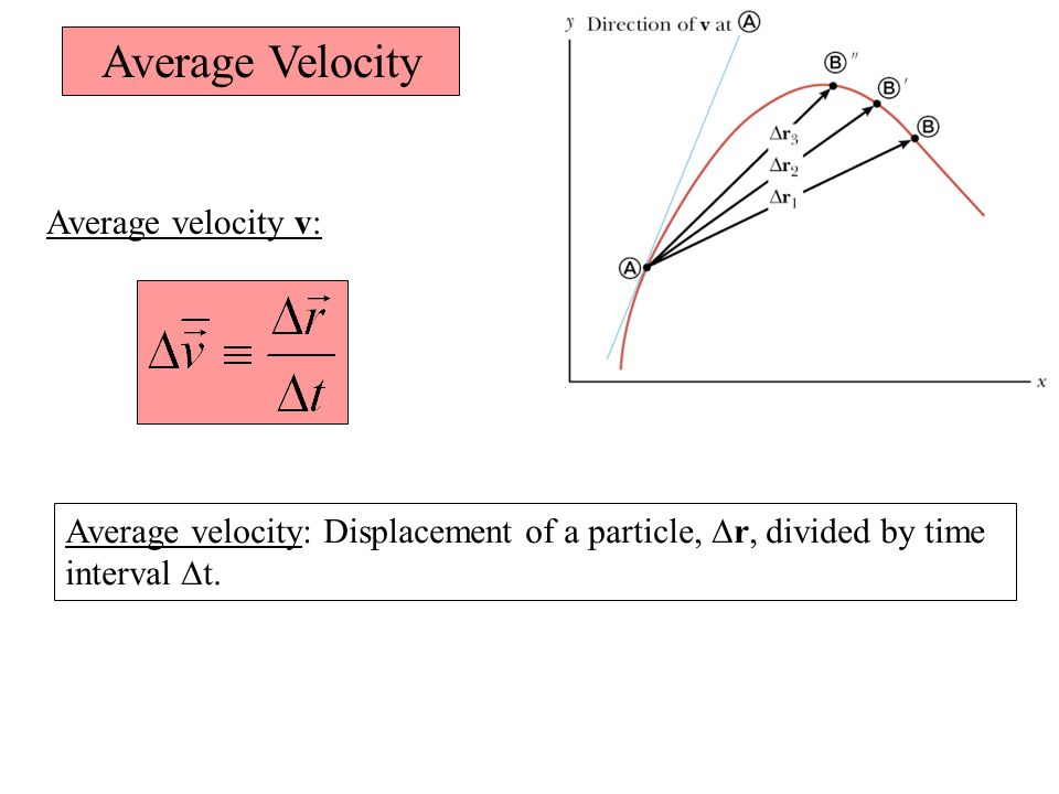 Average Velocity Average velocity v: Average velocity: Displacement of a particle,  r, divided by time interval  t.