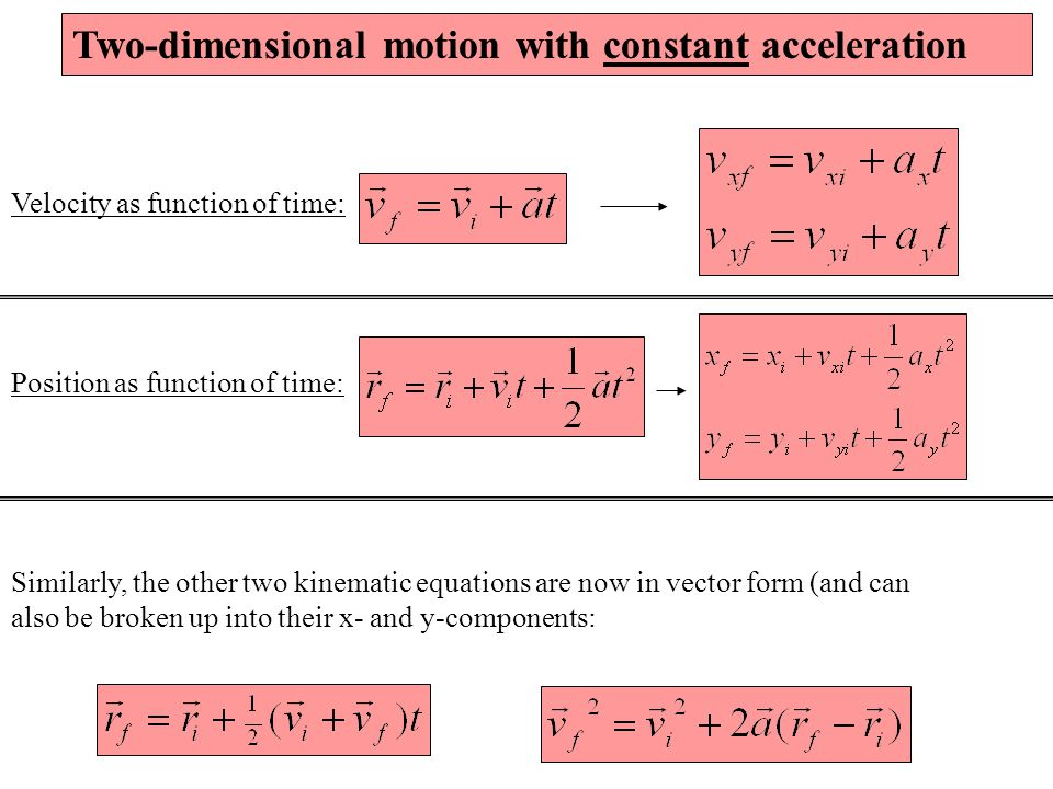 Two-dimensional motion with constant acceleration Velocity as function of time: Position as function of time: Similarly, the other two kinematic equations are now in vector form (and can also be broken up into their x- and y-components: