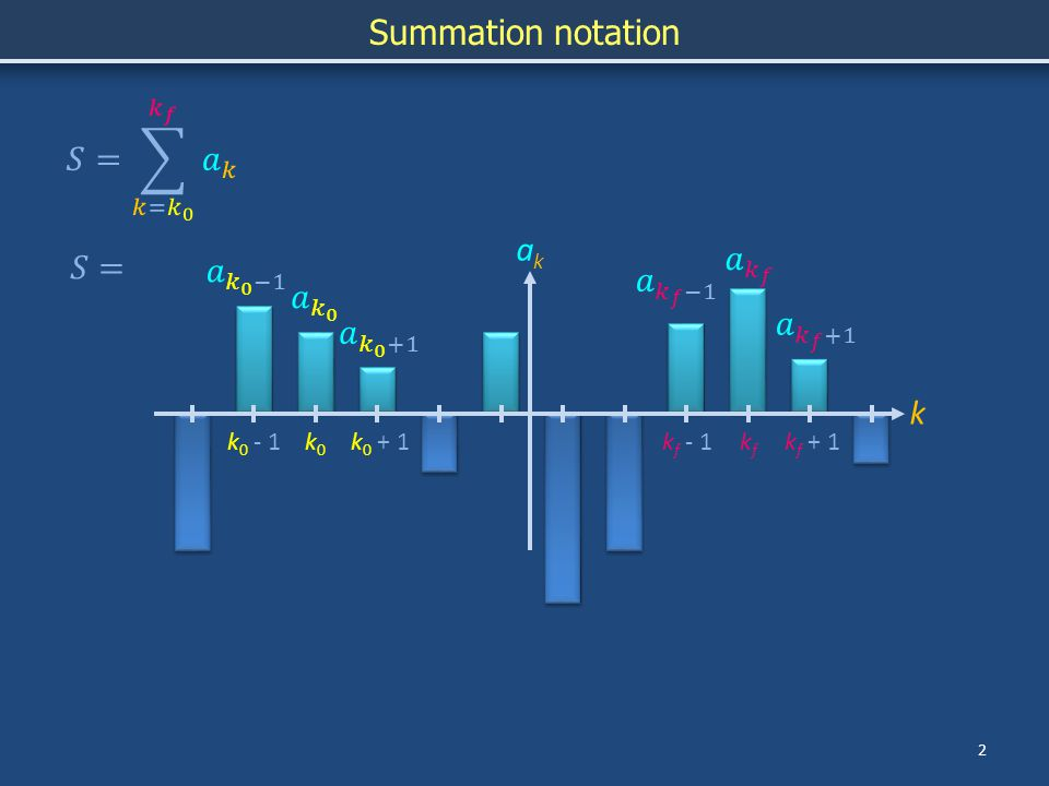 3 Summation notation akak k k0k0 kfkf k 0 - 1 k 0 + 1 k f + 1 k f - 1