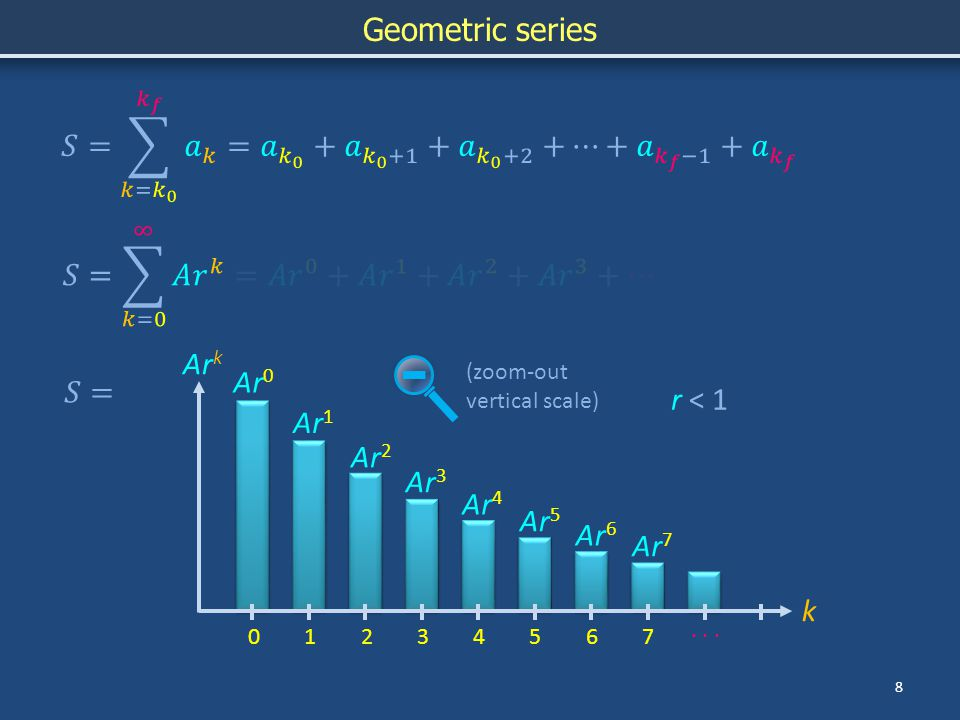 9 Geometric series Ar k k 1... 0234567 r < 1 Repeated addition seems to point toward a finite value