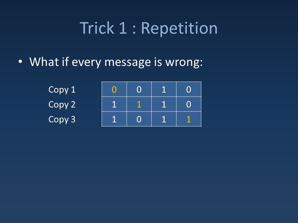 Trick 1 : Repetition What if every message is wrong: 0010 1110 1011 Copy 1 Copy 2 Copy 3
