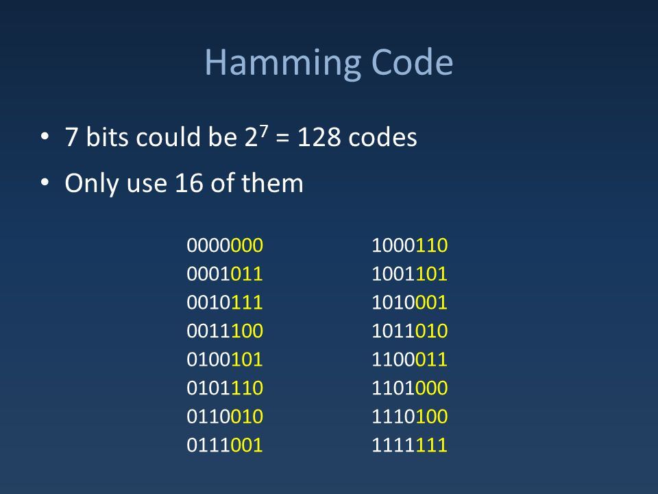 Hamming Code 7 bits could be 2 7 = 128 codes Only use 16 of them 0000000 1000110 0001011 1001101 0010111 1010001 0011100 1011010 0100101 1100011 0101110 1101000 0110010 1110100 0111001 1111111