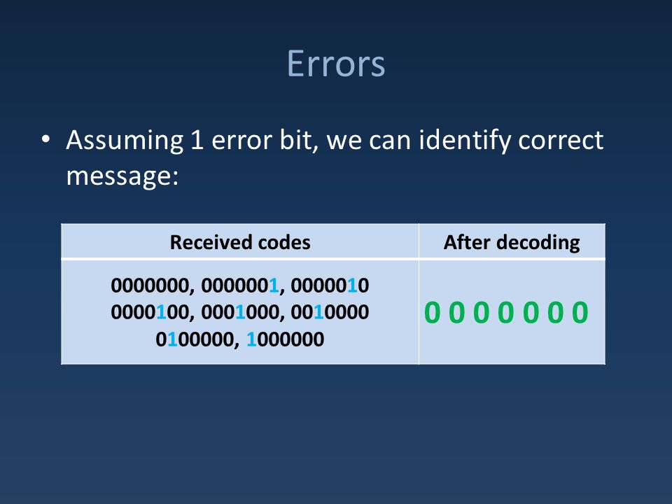 Errors Assuming 1 error bit, we can identify correct message: Received codesAfter decoding 0000000, 0000001, 0000010 0000100, 0001000, 0010000 0100000, 1000000 0 0 0 0 0 0 0