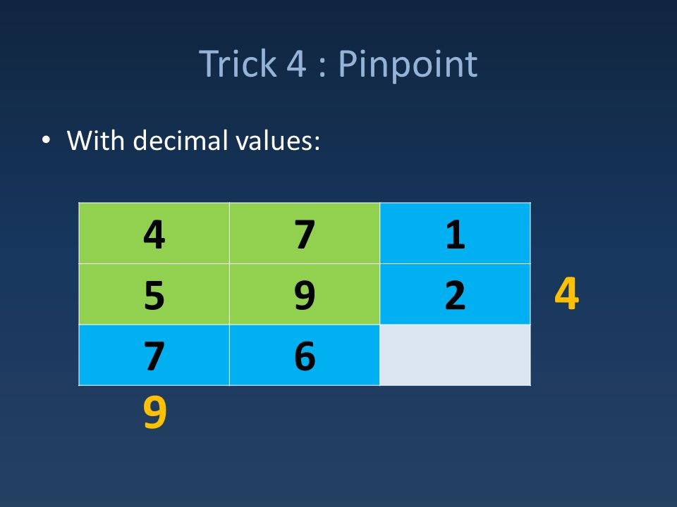 Trick 4 : Pinpoint With decimal values: 471 592 76 4 9