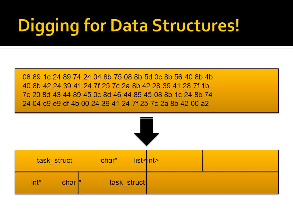 Detecting Data Structures in Programs  The block type system  Extended example  Accuracy results  Detecting Programs with Data Structures  Why polymorphism is effective  Data structure mixture ratios  Accuracy results  Limitations