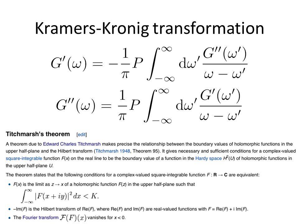 Kramers-Kronig transformation