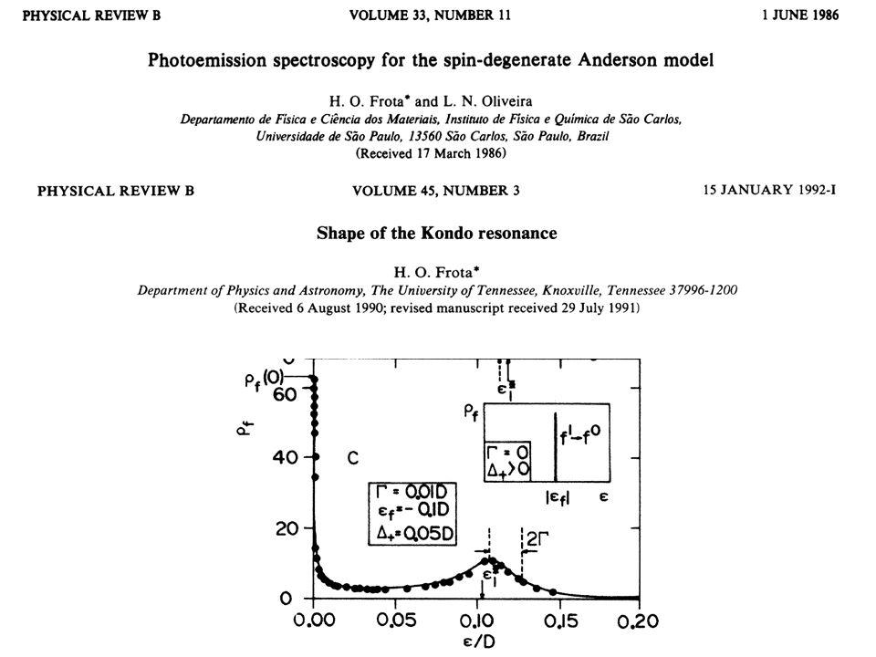 Inverse-square-root asymptotic behavior
