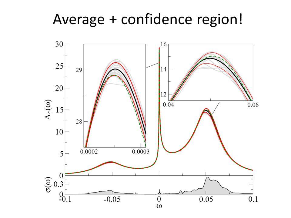 Average + confidence region!