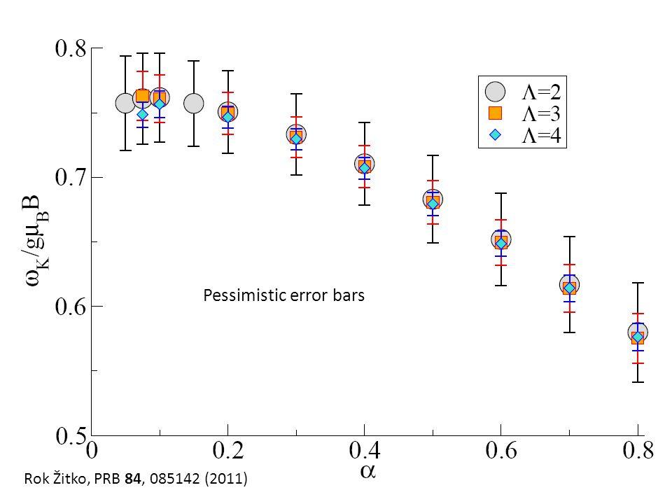 Pessimistic error bars Rok Žitko, PRB 84, 085142 (2011)