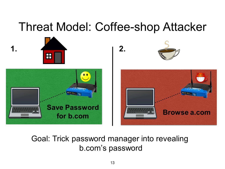 Threat Model: Coffee-shop Attacker 13 1.2.