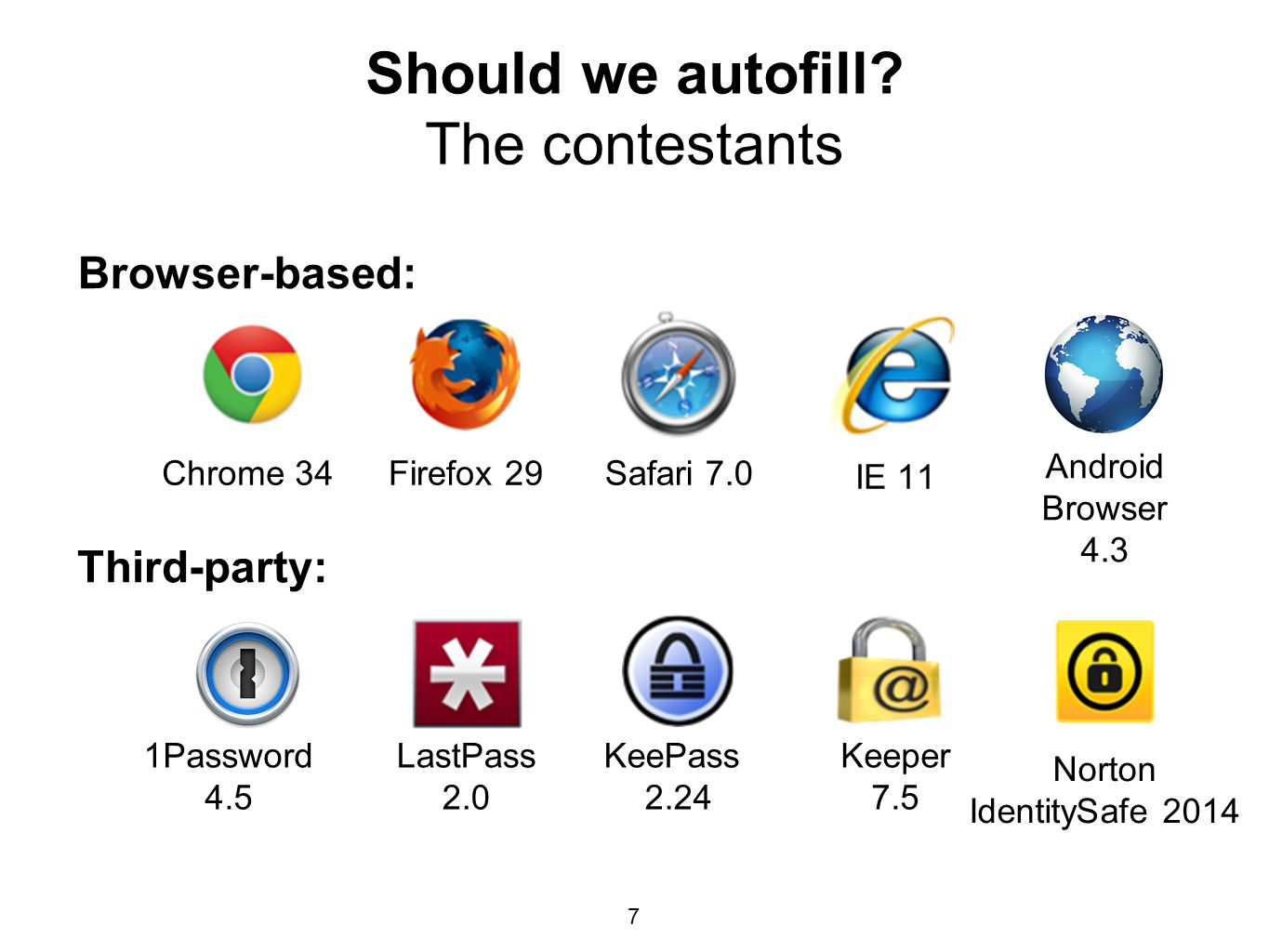 Should we autofill? The contestants 7 Browser-based: Chrome 34Firefox 29Safari 7.0 IE 11 Android Browser 4.3 Third-party: LastPass 2.0 Norton Identity