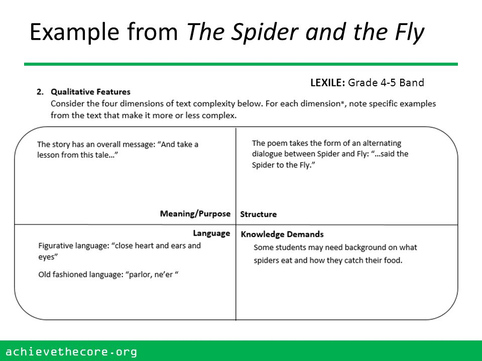 achievethecore.org 13 achievethecore.org Example from The Spider and the Fly SCREEN SHOT OF DIANA'S COMPLETED WHAT MAKES THIS READ ALOUD COMPLEX PAGE LEXILE: Grade 4-5 Band